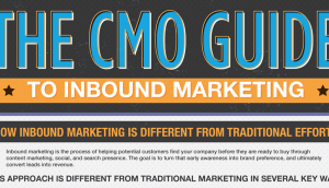 The CMO Guide to Inbound Marketing [Infographic]